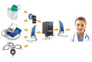 Integration of medical equipment